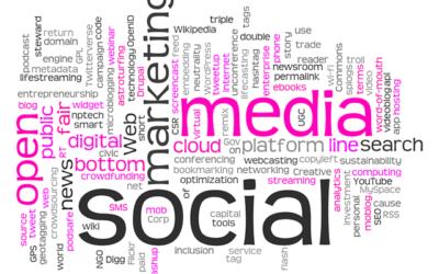 Efektywny komunikacja marketingowa i promocja w Internecie.